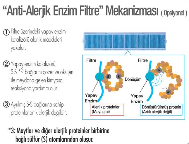 anti-alerjik-enzim_msz-gf[1]