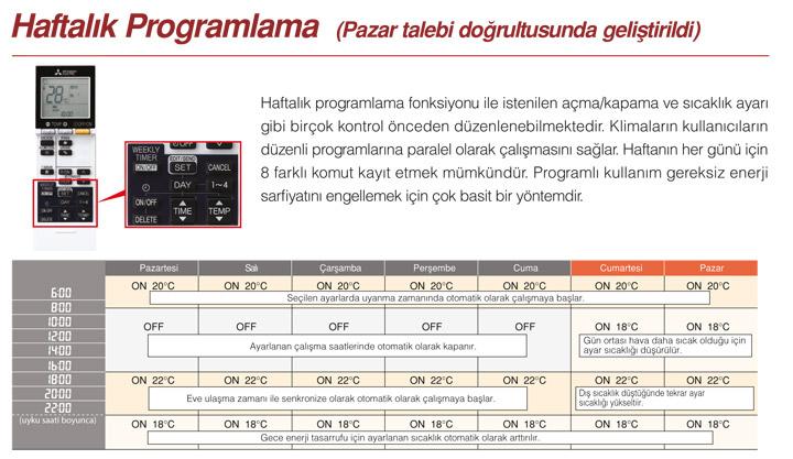 döşeme tiipi klima haftalik-programlama_mfz-kj