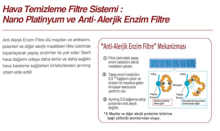 anti alerjik filtre