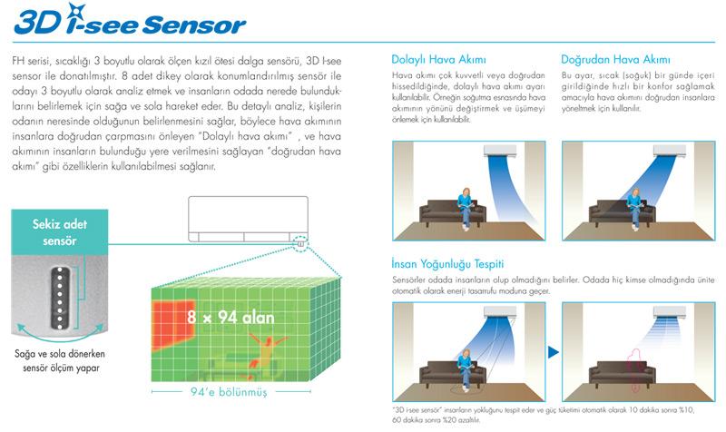 i-sensor_msz-fh[1]