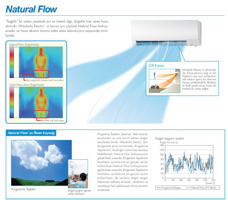 natural-flow nedir