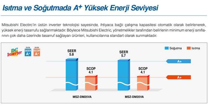yuksek-enerji-seviyesi[1]
