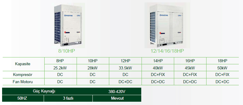 dc-inverter-mini-vrf-dis-unite[1]