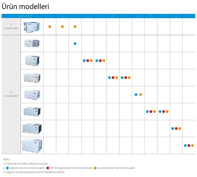 urun-modelleri[1]